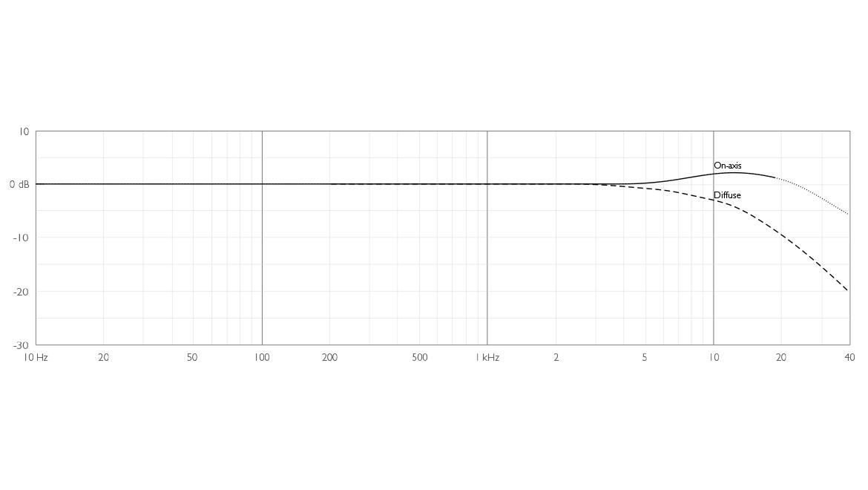 4006-curve-1.jpg
