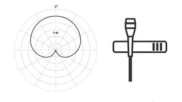 lavalier-directional-nav-item-new.jpg