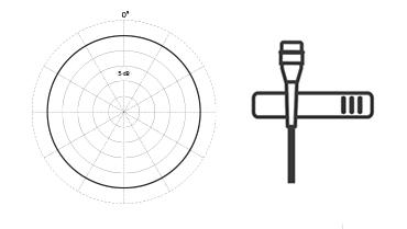 lavalier-omnidirectional-nav-item-new.jpg